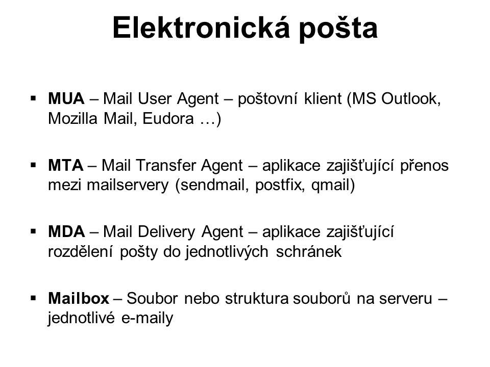 Elektronická pošta MUA – Mail User Agent – poštovní klient (MS Outlook, Mozilla Mail, Eudora …)