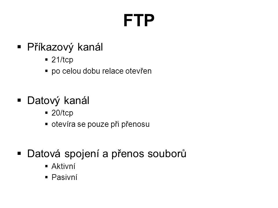 FTP Příkazový kanál Datový kanál Datová spojení a přenos souborů