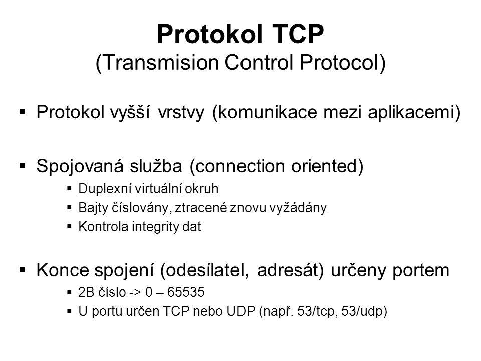 Protokol TCP (Transmision Control Protocol)