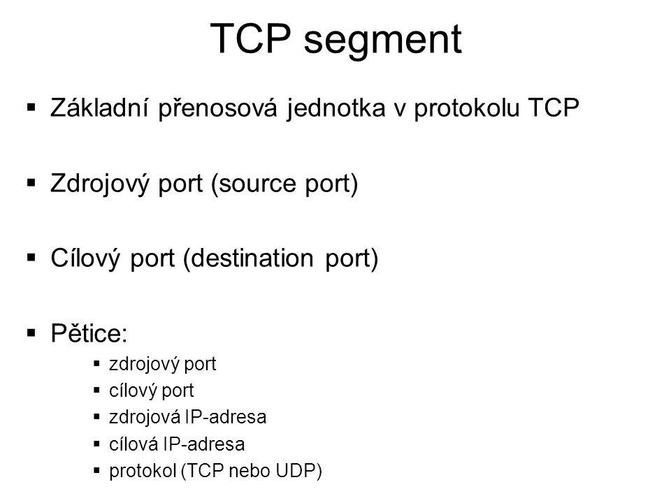 TCP segment Základní přenosová jednotka v protokolu TCP
