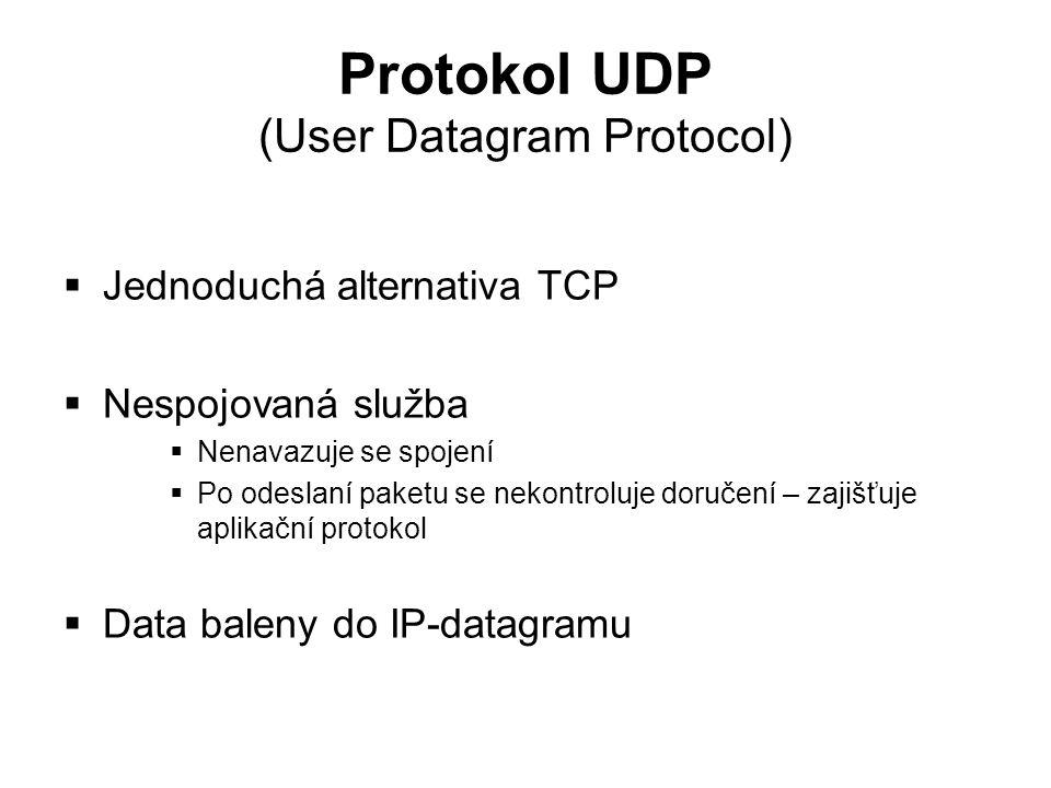 Protokol UDP (User Datagram Protocol)