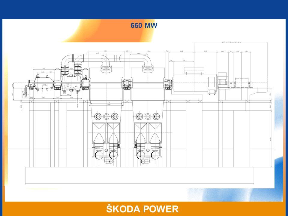 660 MW