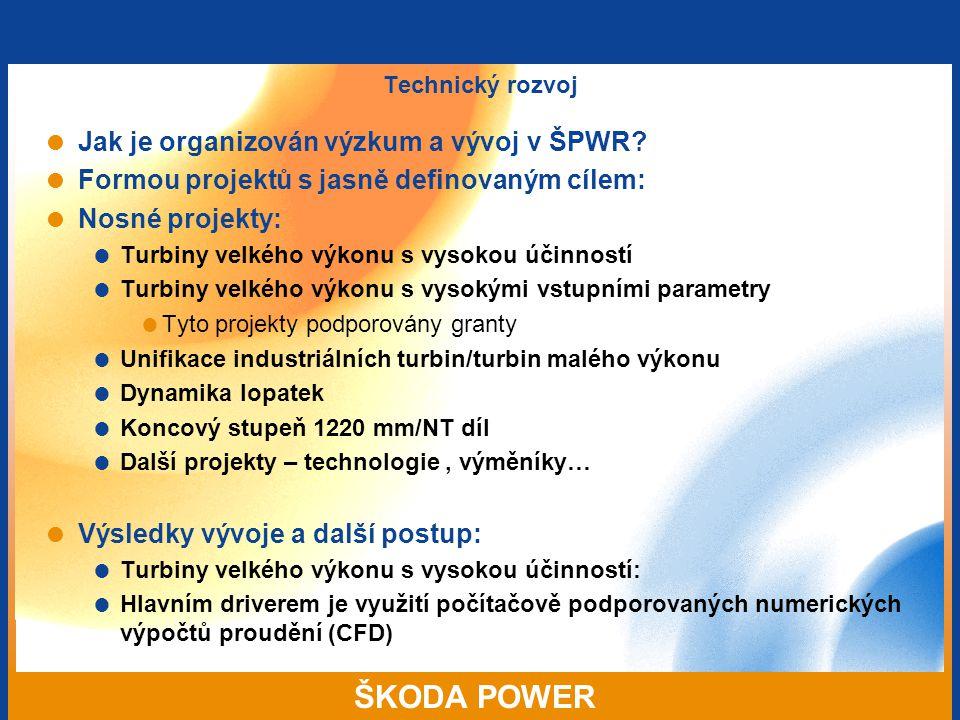 Jak je organizován výzkum a vývoj v ŠPWR