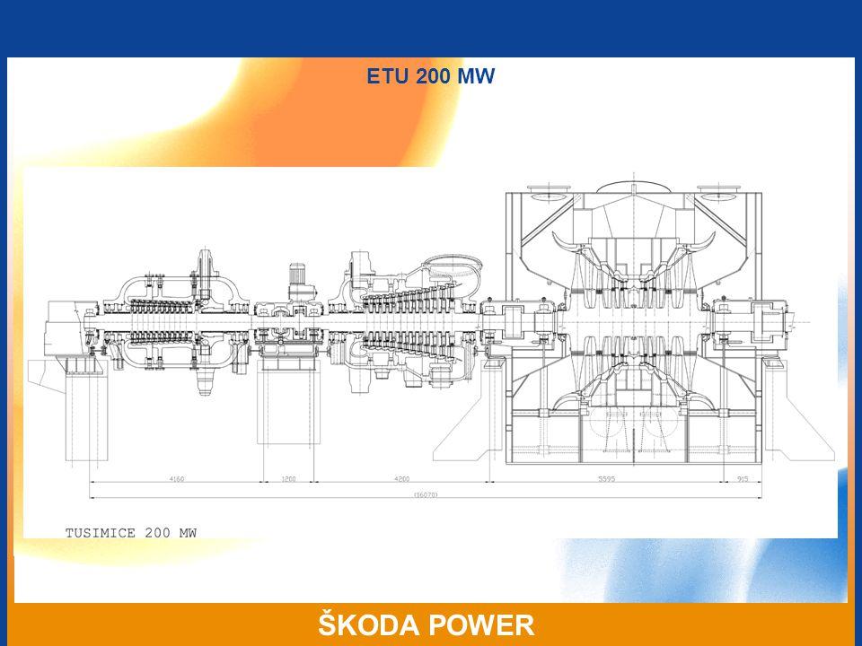 ETU 200 MW
