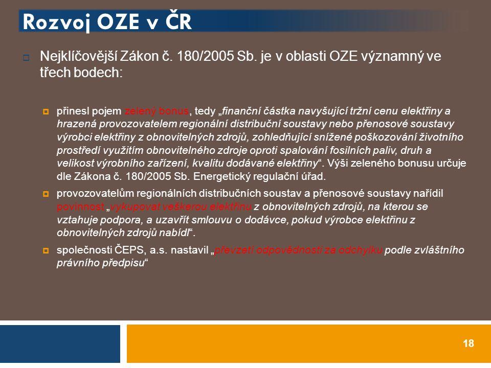 Rozvoj OZE v ČR Nejklíčovější Zákon č. 180/2005 Sb. je v oblasti OZE významný ve třech bodech: