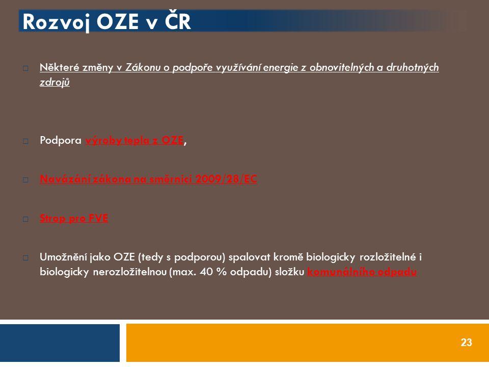 Rozvoj OZE v ČR Některé změny v Zákonu o podpoře využívání energie z obnovitelných a druhotných zdrojů.