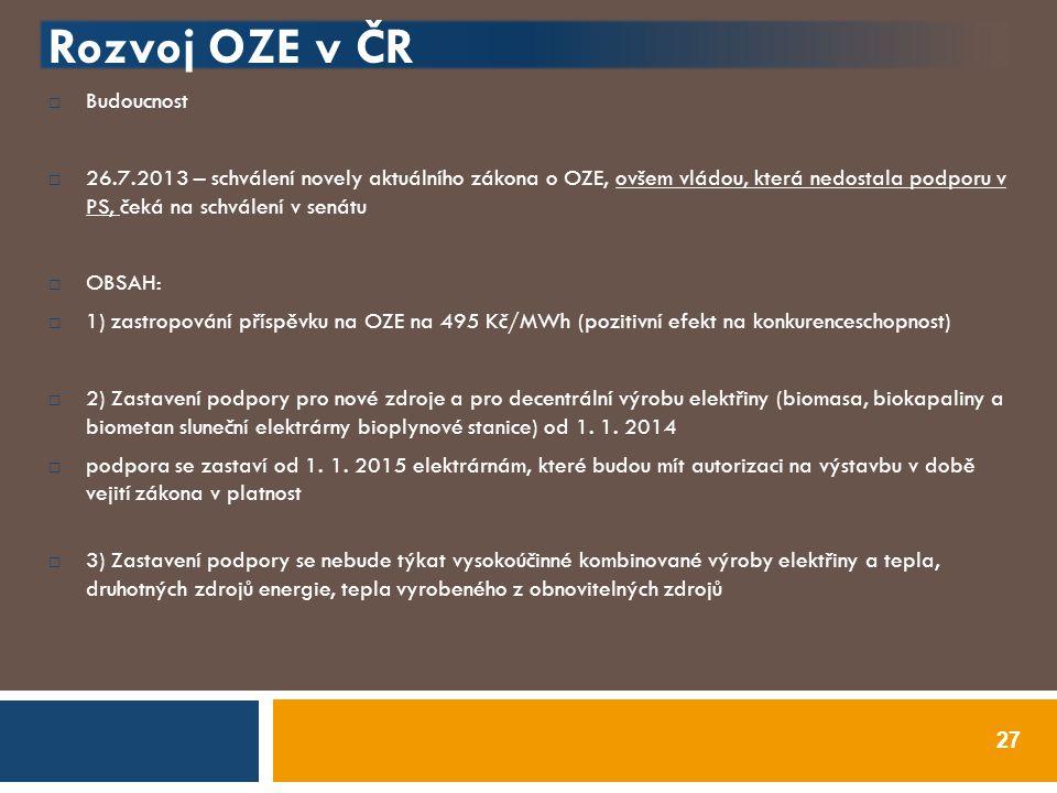 Rozvoj OZE v ČR Budoucnost