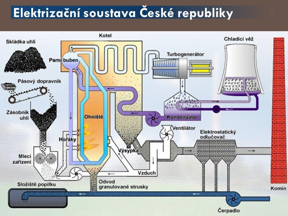 Elektrizační soustava České republiky