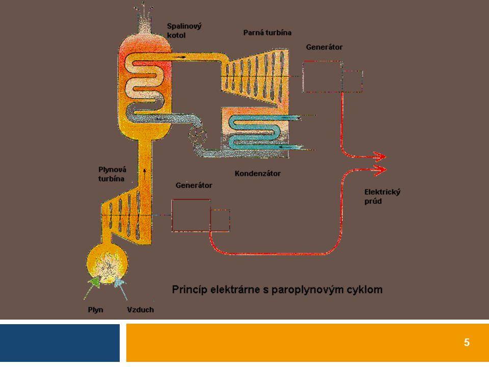 V projektové fázi je v ČR řada velkých paroplynových elektráren.: