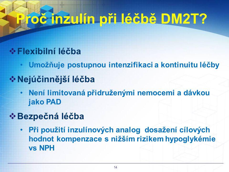 Proč inzulín při léčbě DM2T
