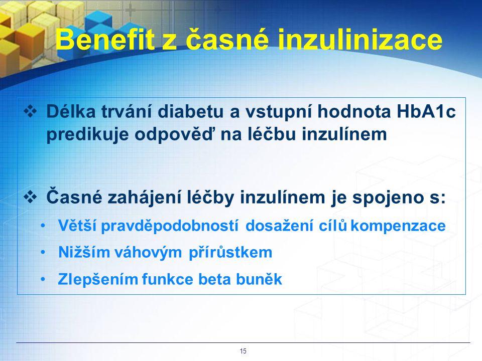 Benefit z časné inzulinizace