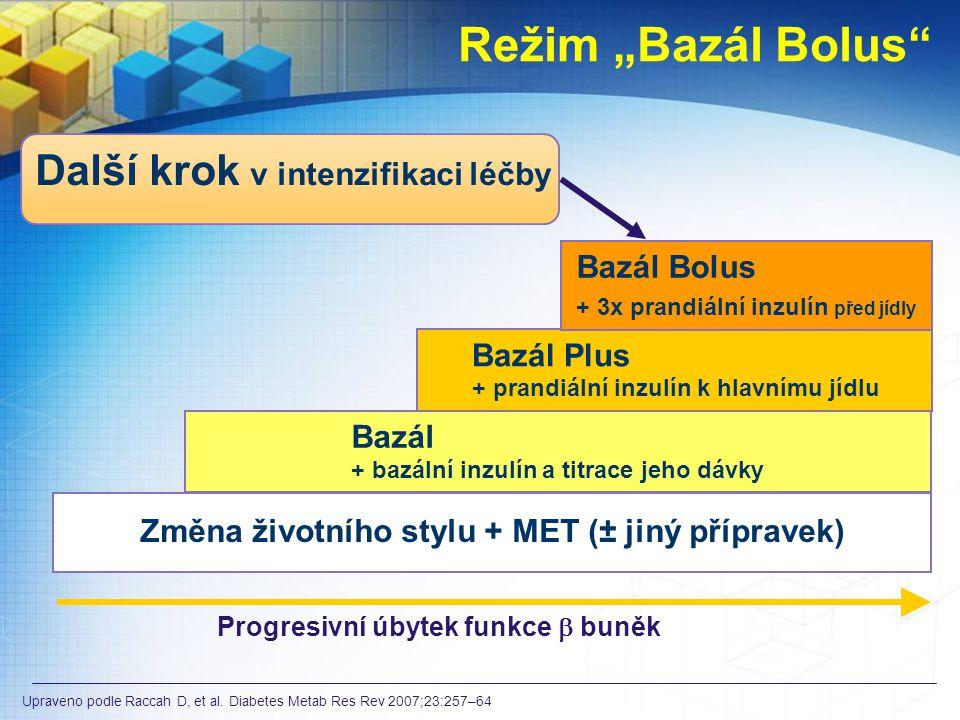 """Režim """"Bazál Bolus Další krok v intenzifikaci léčby Bazál Bolus"""