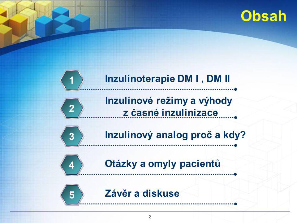 Inzulínové režimy a výhody