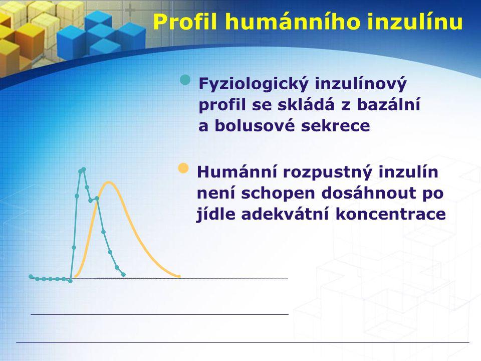 Profil humánního inzulínu