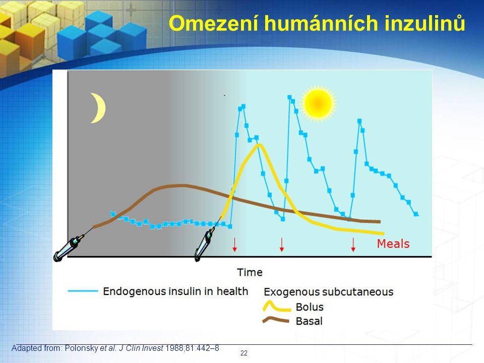 Omezení humánních inzulinů