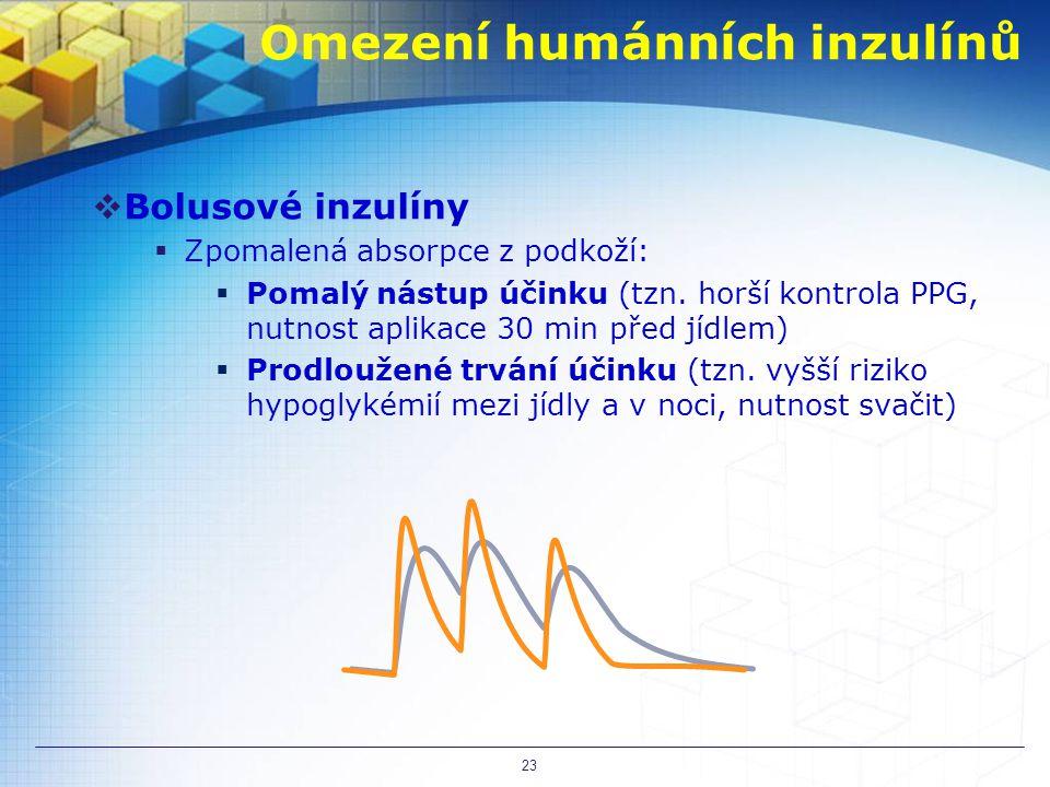Omezení humánních inzulínů