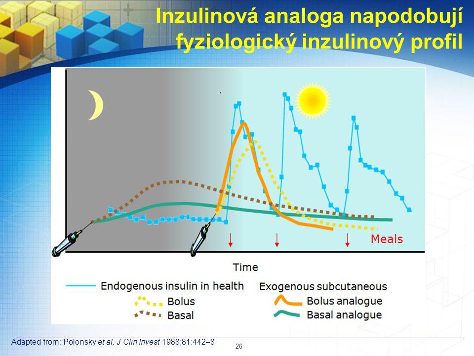 Inzulinová analoga napodobují fyziologický inzulinový profil