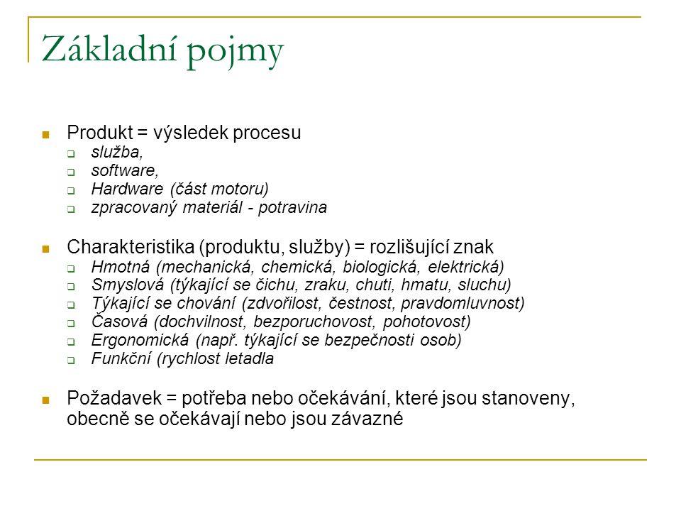 Základní pojmy Produkt = výsledek procesu