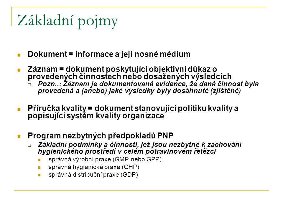 Základní pojmy Dokument = informace a její nosné médium