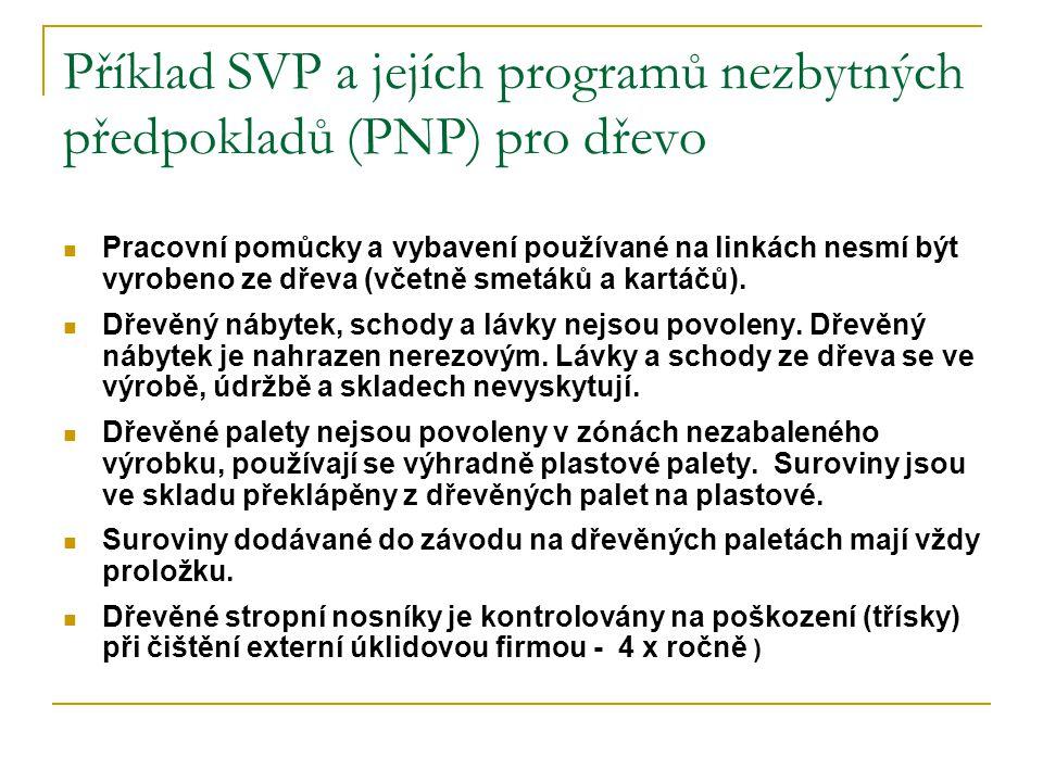 Příklad SVP a jejích programů nezbytných předpokladů (PNP) pro dřevo