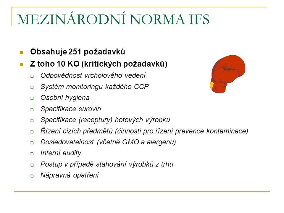 MEZINÁRODNÍ NORMA IFS Obsahuje 251 požadavků