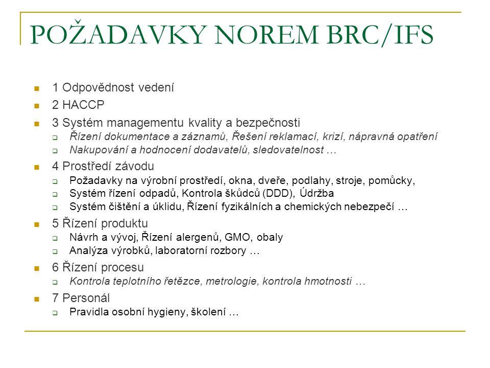 POŽADAVKY NOREM BRC/IFS