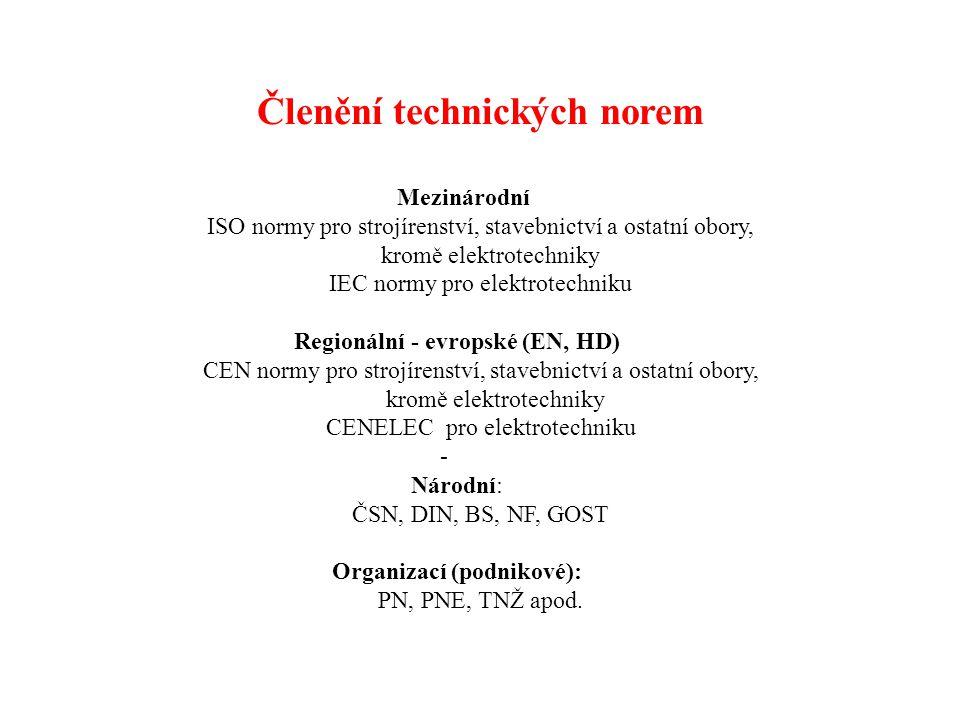 Členění technických norem