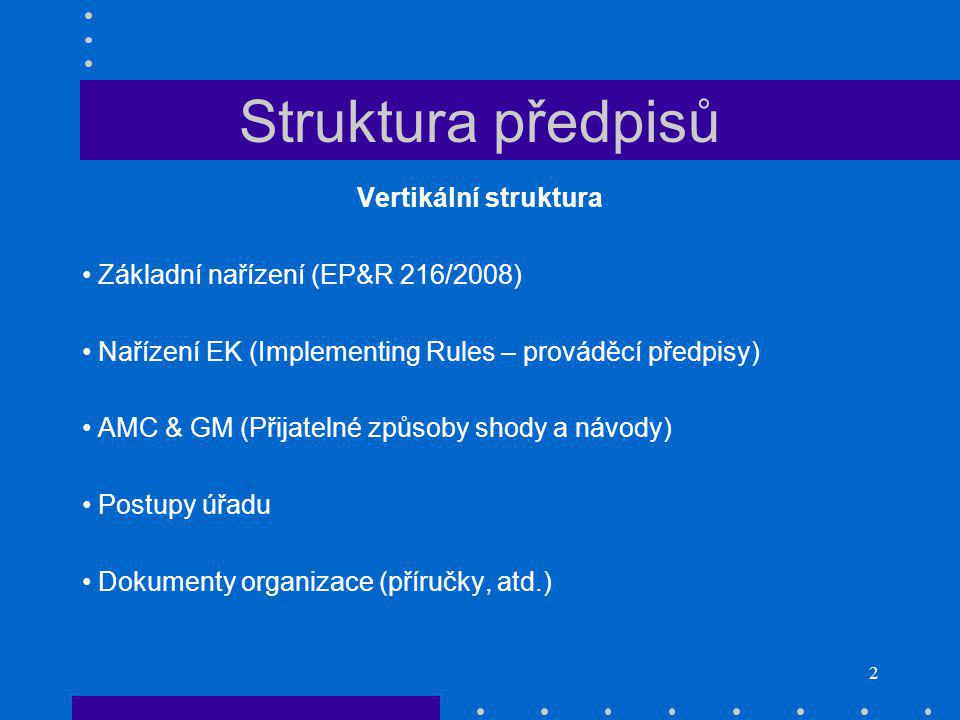 Struktura předpisů Vertikální struktura