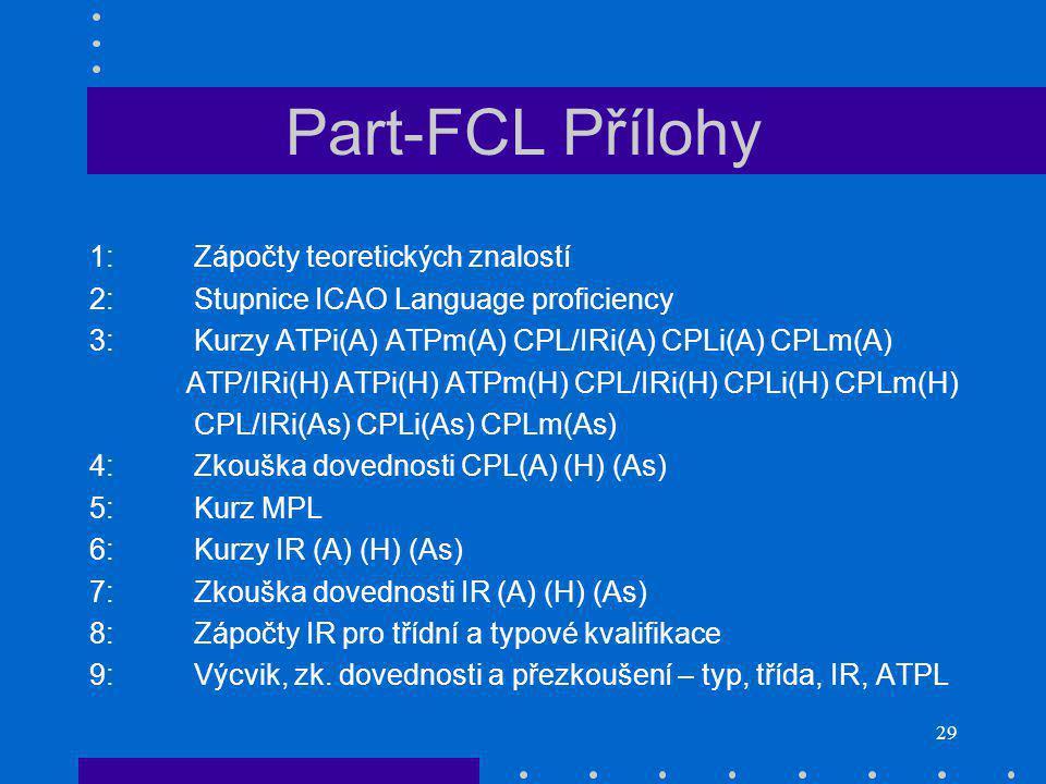 Part-FCL Přílohy 1: Zápočty teoretických znalostí