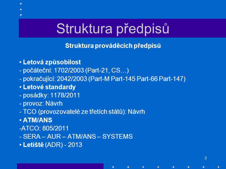 Struktura prováděcích předpisů