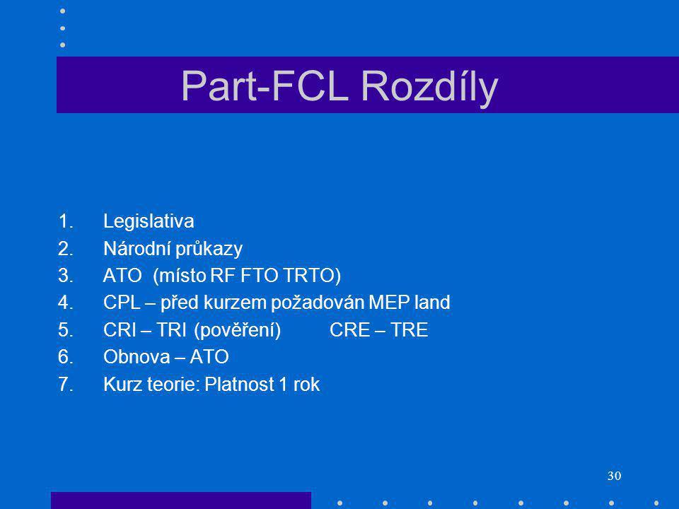 Part-FCL Rozdíly Legislativa Národní průkazy ATO (místo RF FTO TRTO)