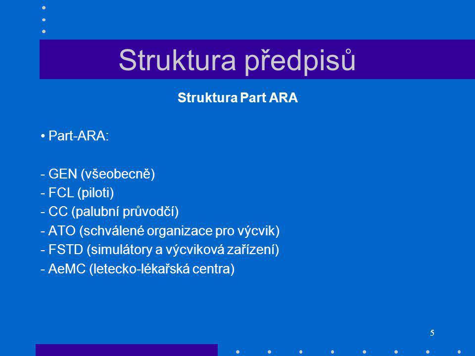 Struktura předpisů Struktura Part ARA Part-ARA: - GEN (všeobecně)