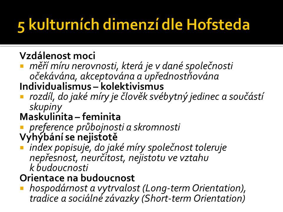 5 kulturních dimenzí dle Hofsteda