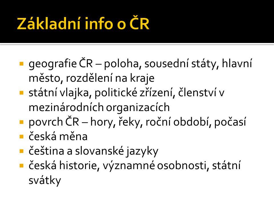 Základní info o ČR geografie ČR – poloha, sousední státy, hlavní město, rozdělení na kraje.