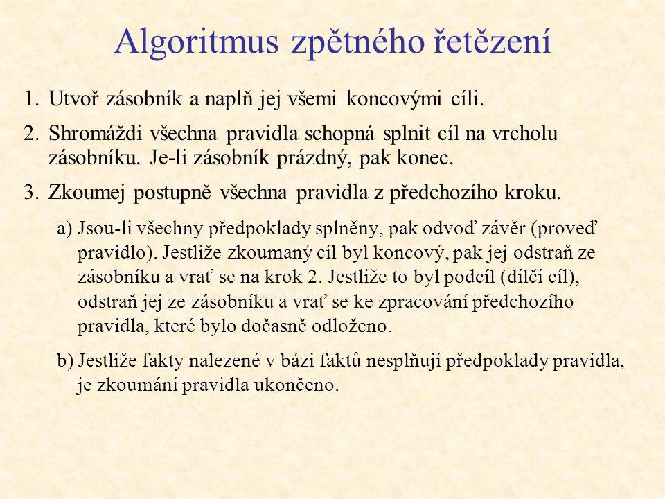 Algoritmus zpětného řetězení