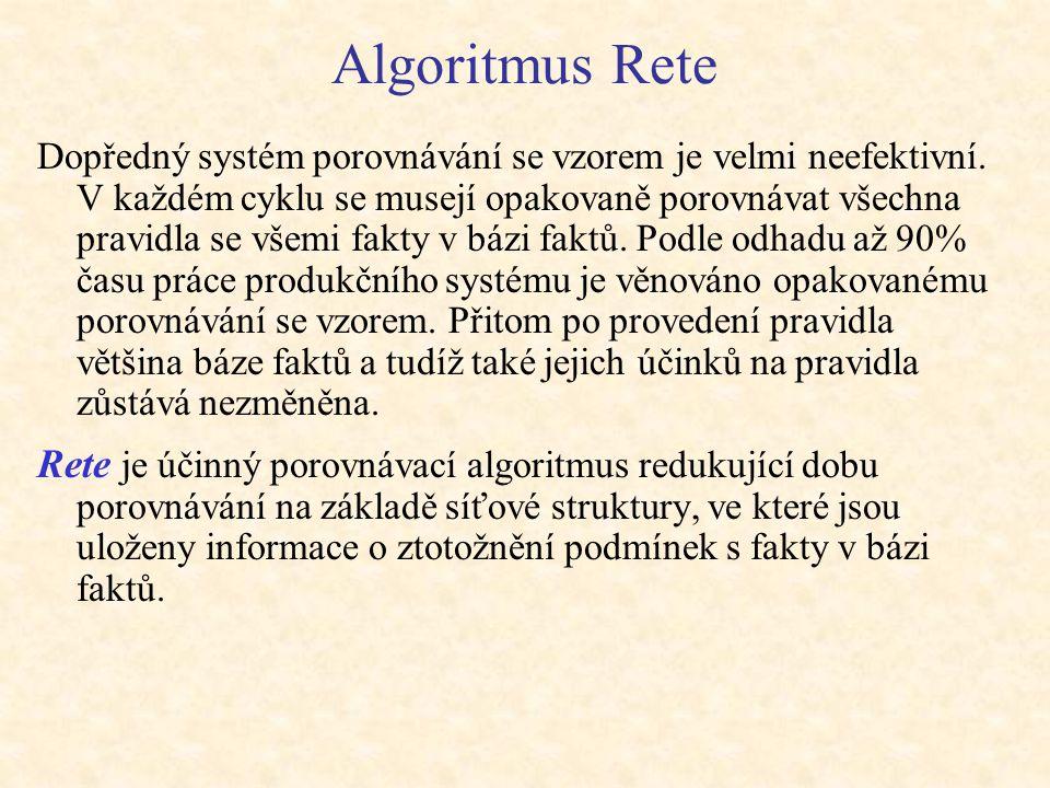 Algoritmus Rete