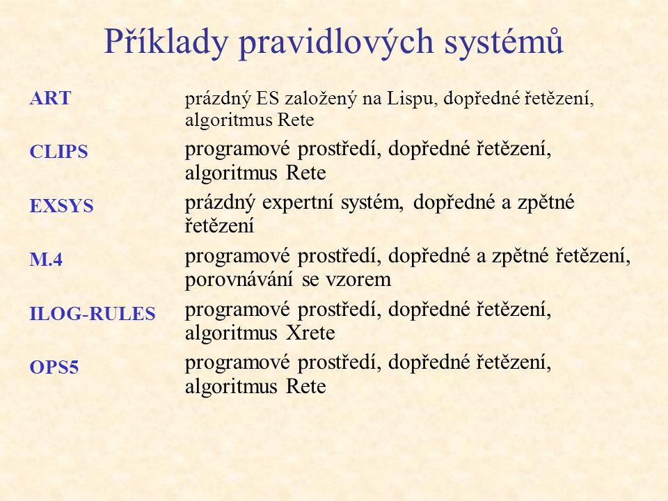 Příklady pravidlových systémů
