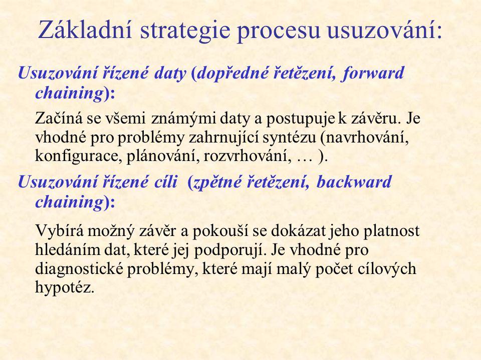 Základní strategie procesu usuzování: