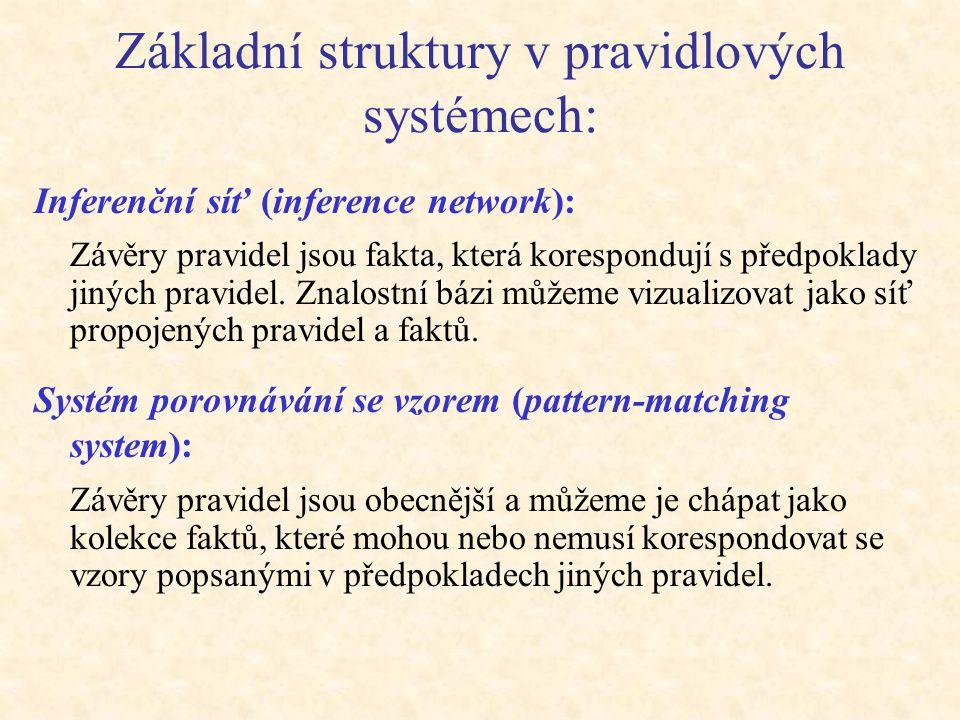 Základní struktury v pravidlových systémech: