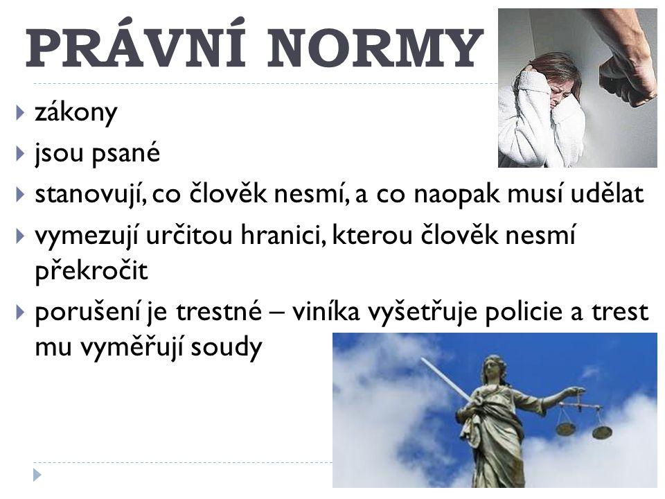 PRÁVNÍ NORMY zákony jsou psané