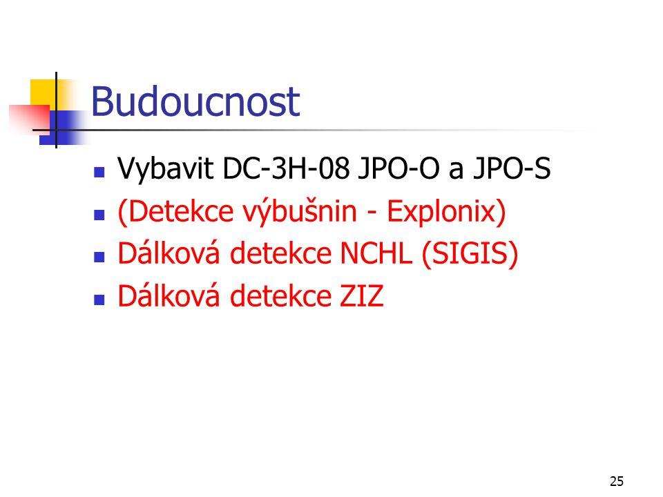 Budoucnost Vybavit DC-3H-08 JPO-O a JPO-S