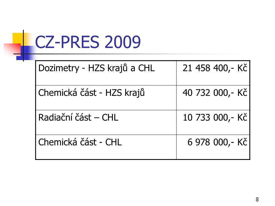 CZ-PRES 2009 Dozimetry - HZS krajů a CHL 21 458 400,- Kč