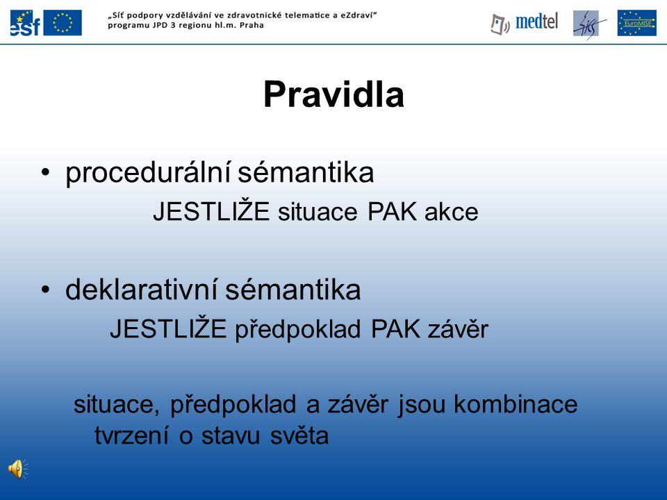 Pravidla procedurální sémantika deklarativní sémantika