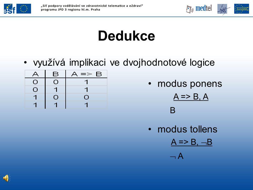 Dedukce využívá implikaci ve dvojhodnotové logice modus ponens B