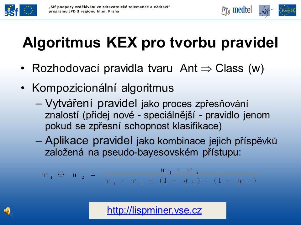 Algoritmus KEX pro tvorbu pravidel