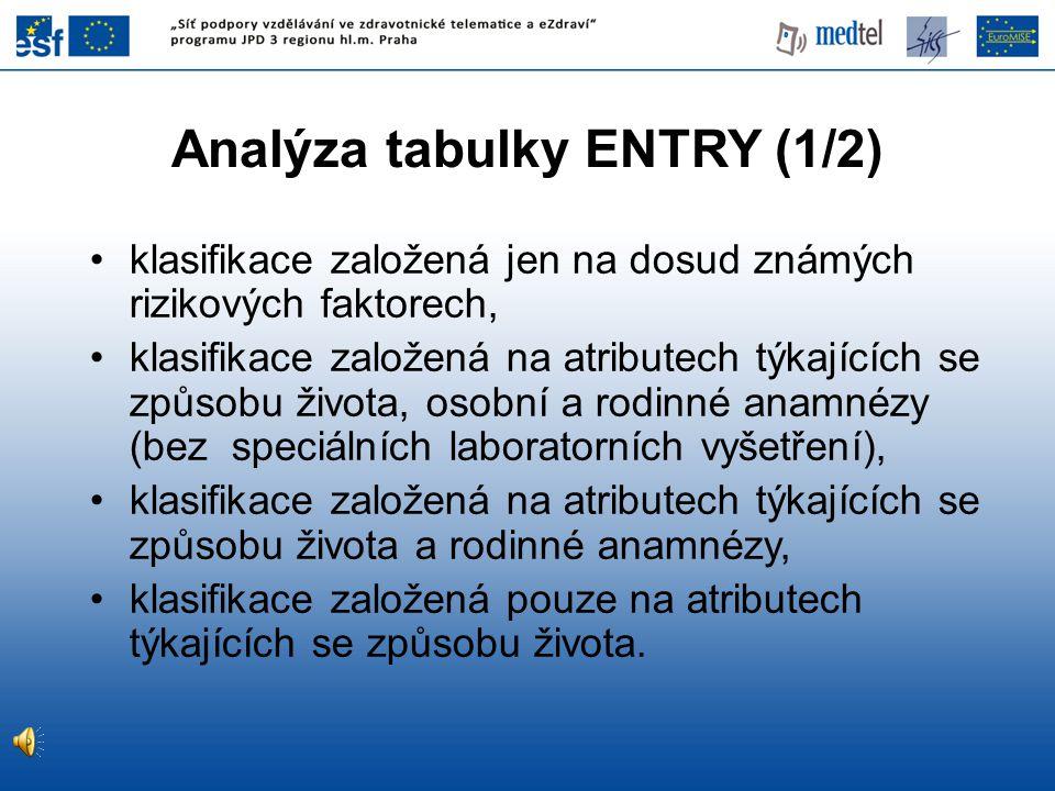Analýza tabulky ENTRY (1/2)