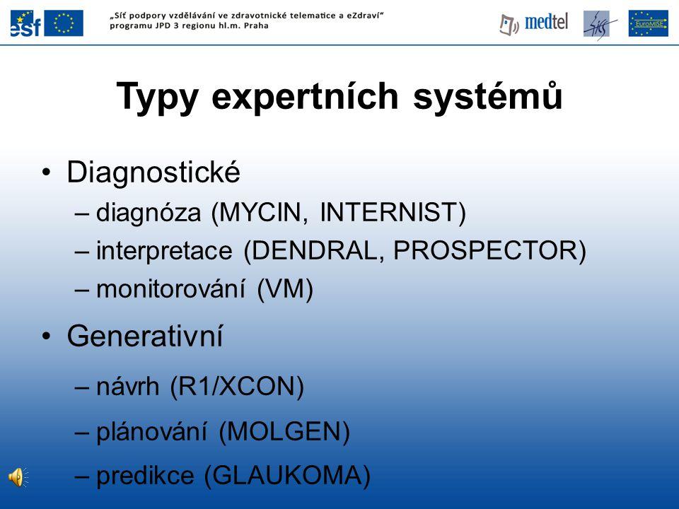 Typy expertních systémů