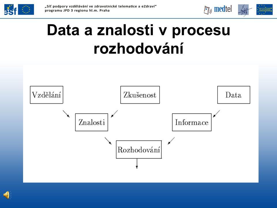 Data a znalosti v procesu rozhodování