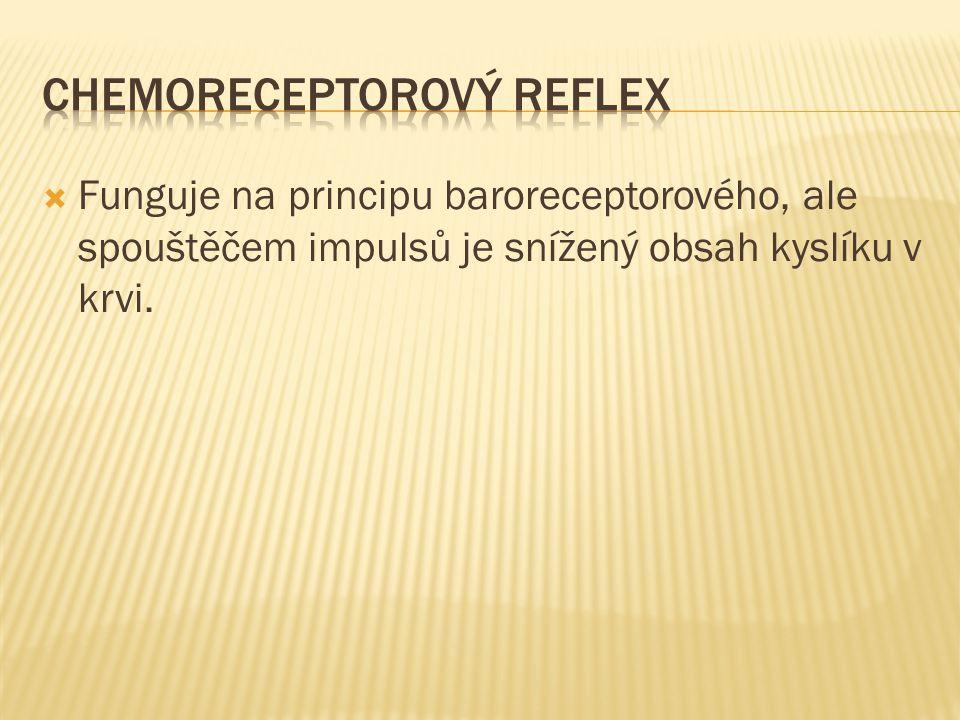 Chemoreceptorový reflex