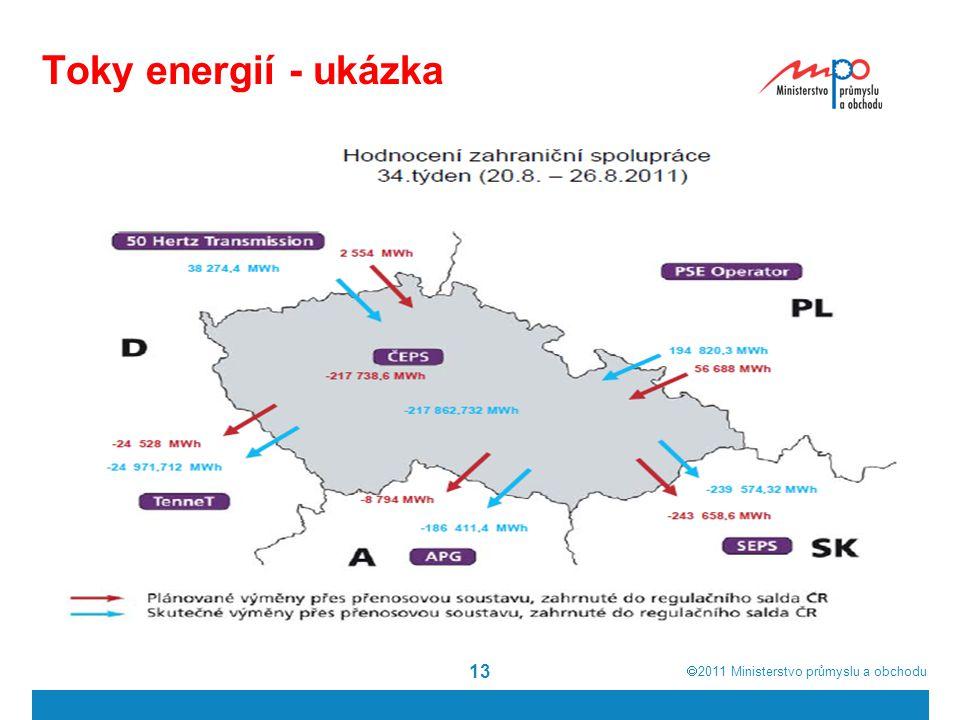 Toky energií - ukázka